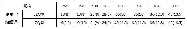 50896